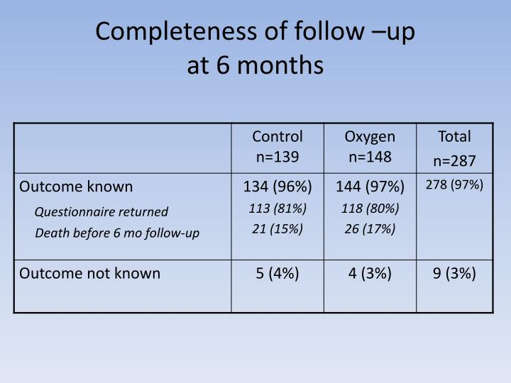 Completeness of follow –up