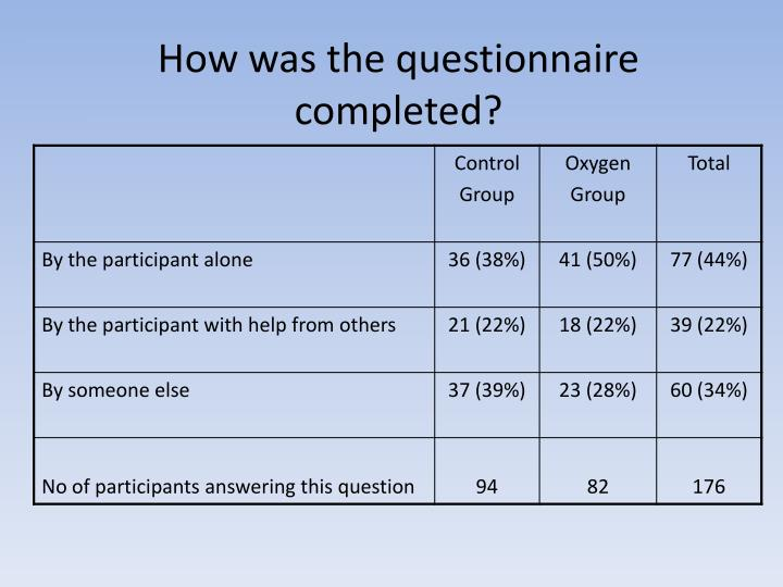 How was the questionnaire completed?