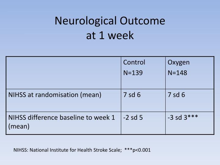 Neurological Outcome
