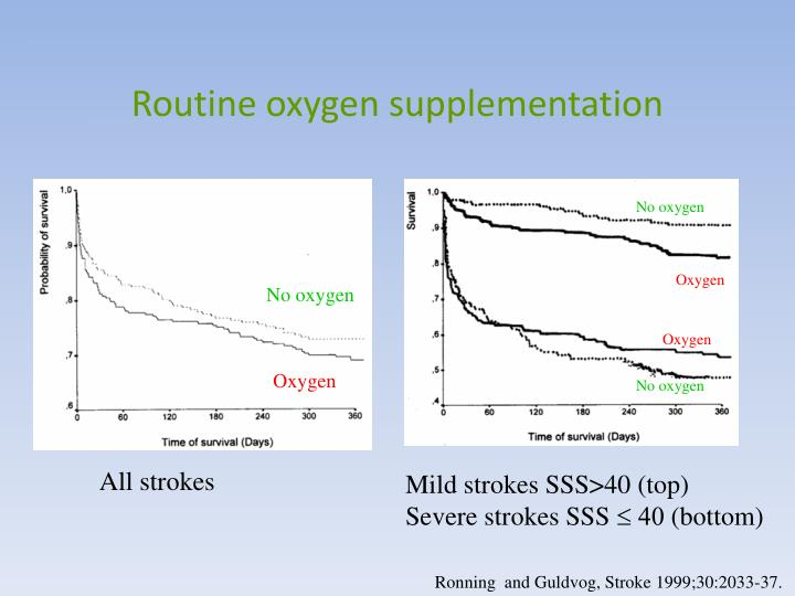 Routine oxygen supplementation