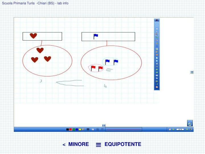 Scuola Primaria Turla  -Chiari (BS) - lab info