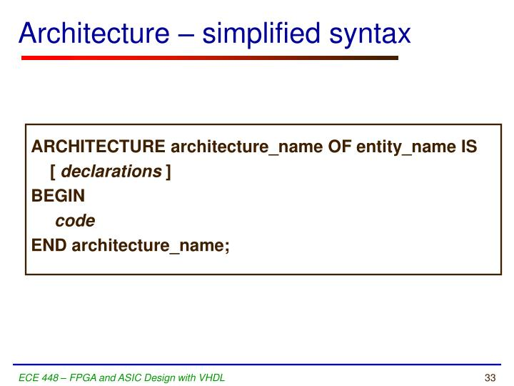 Architecture – simplified syntax