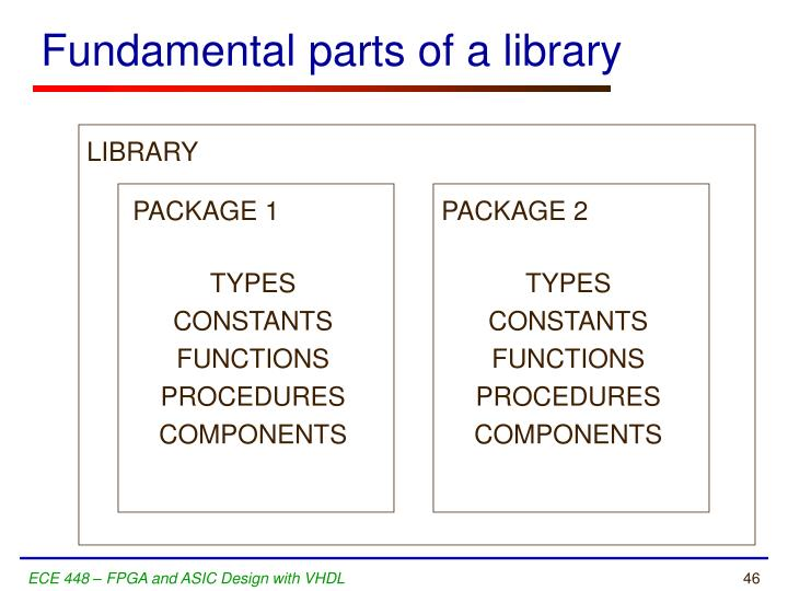 Fundamental parts of a library