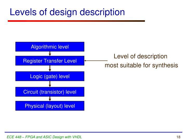 Levels of design description