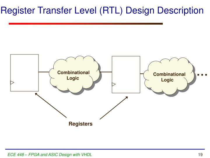 Register Transfer Level (RTL) Design Description