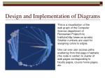 design and implementation of diagrams