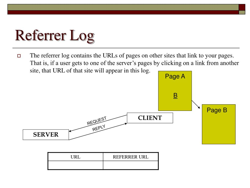 The referrer log contains the URLs of pages on other sites that link to your pages. That is, if a user gets to one of the server's pages by clicking on a link from another site, that URL of that site will appear in this log.