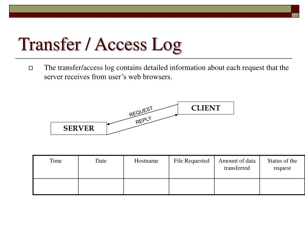 The transfer/access log contains detailed information about each request that the server receives from user's web browsers.