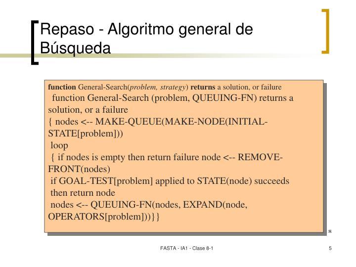 Repaso - Algoritmo general de Búsqueda