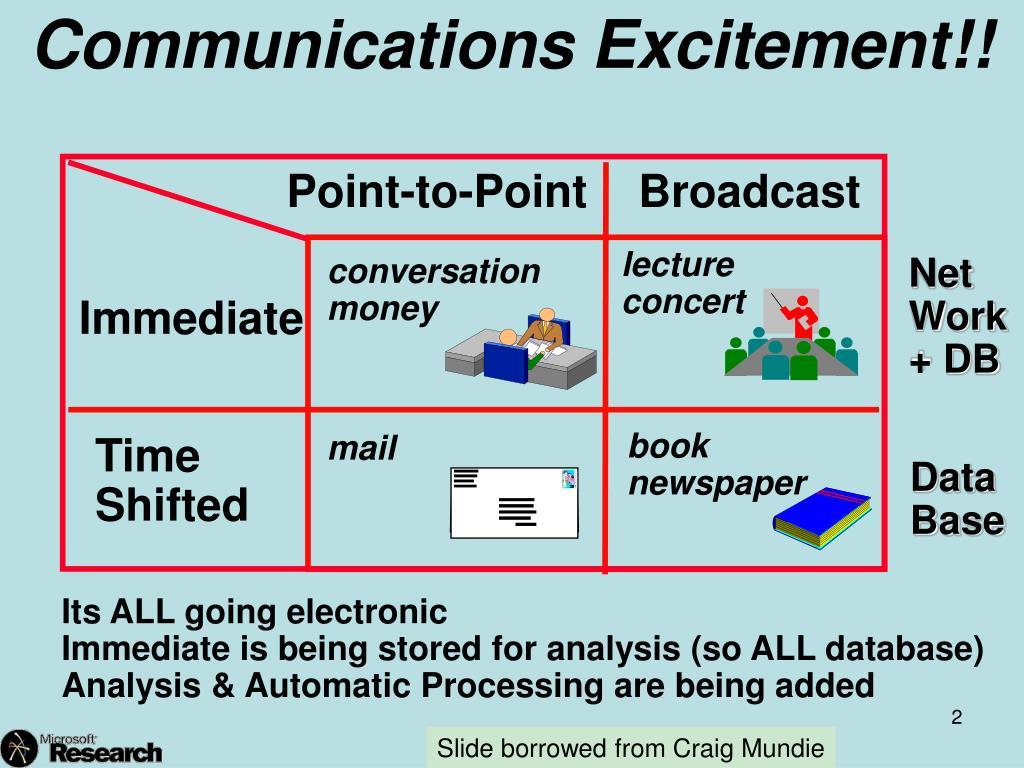 Communications Excitement!!