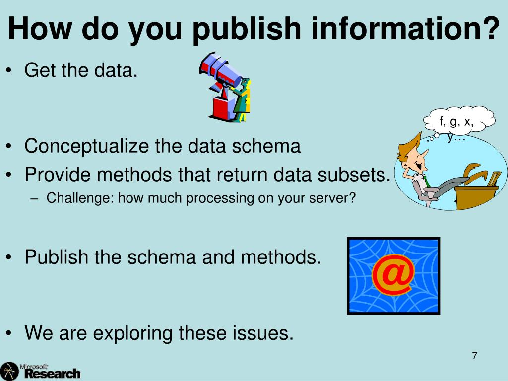 How do you publish information?