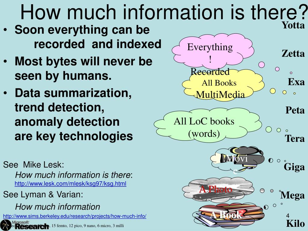 How much information is there?