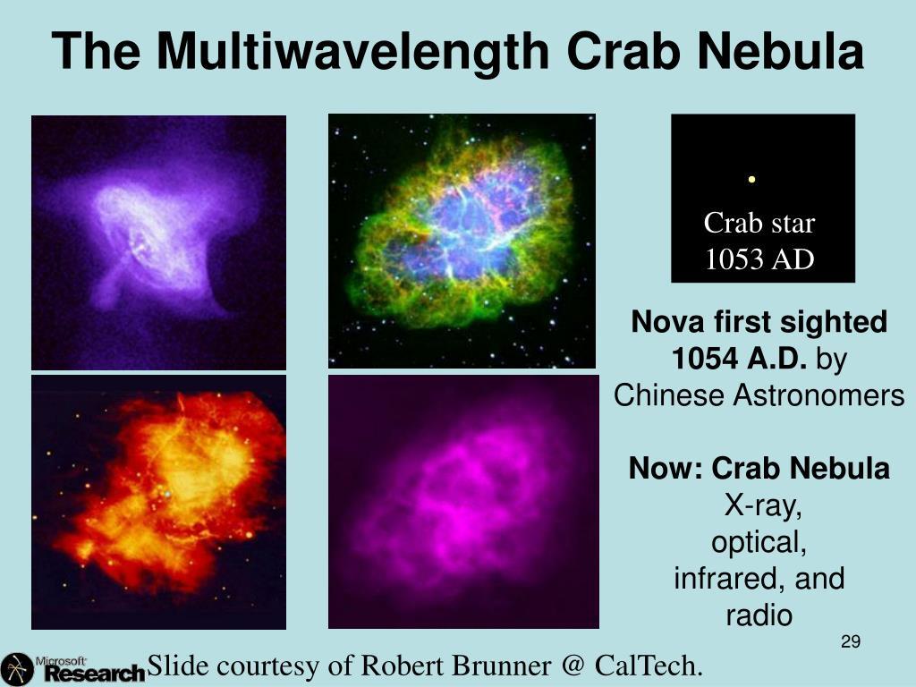 The Multiwavelength Crab Nebula