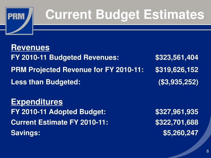 Current Budget Estimates