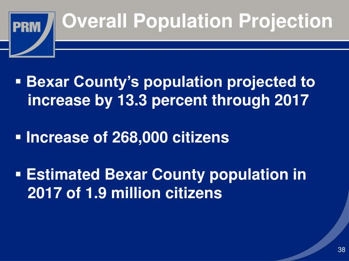 Overall Population Projection