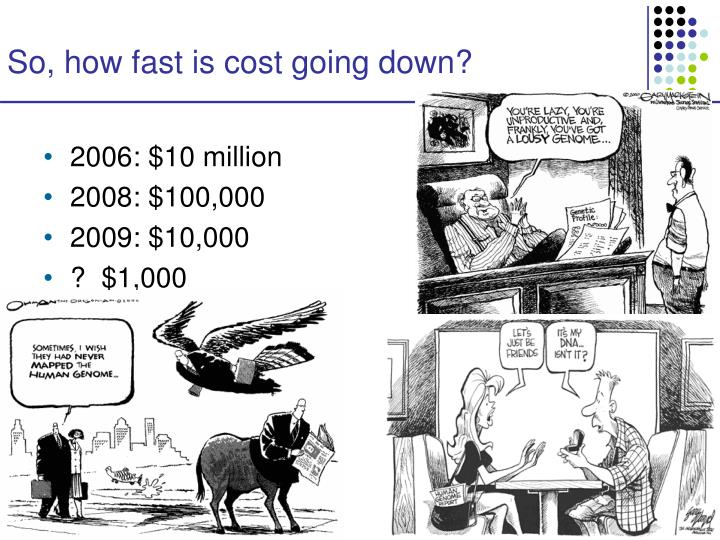 So, how fast is cost going down?