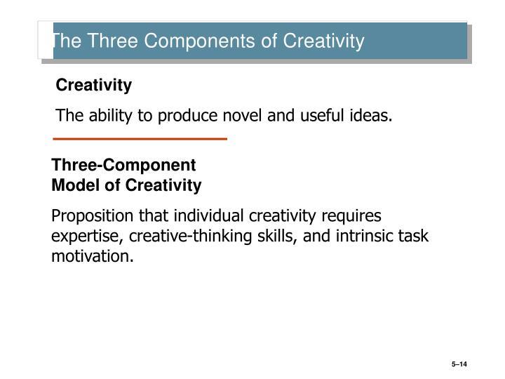The Three Components of Creativity