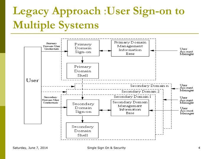 Legacy Approach