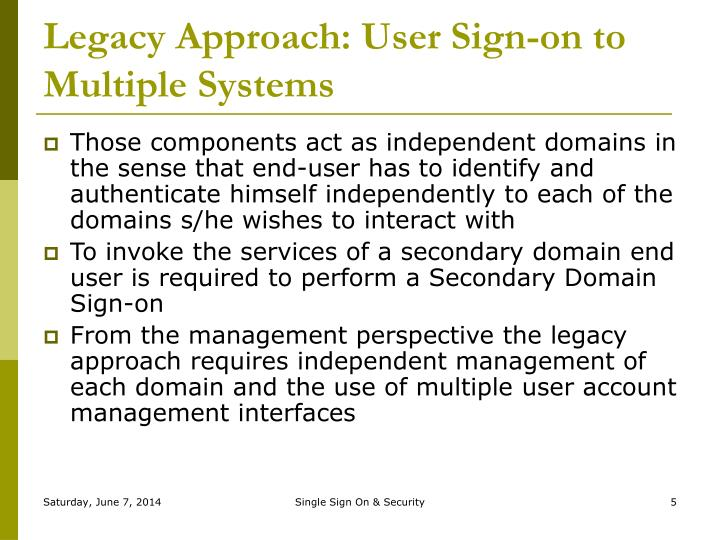 Legacy Approach: User Sign-on to Multiple Systems