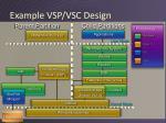 example vsp vsc design