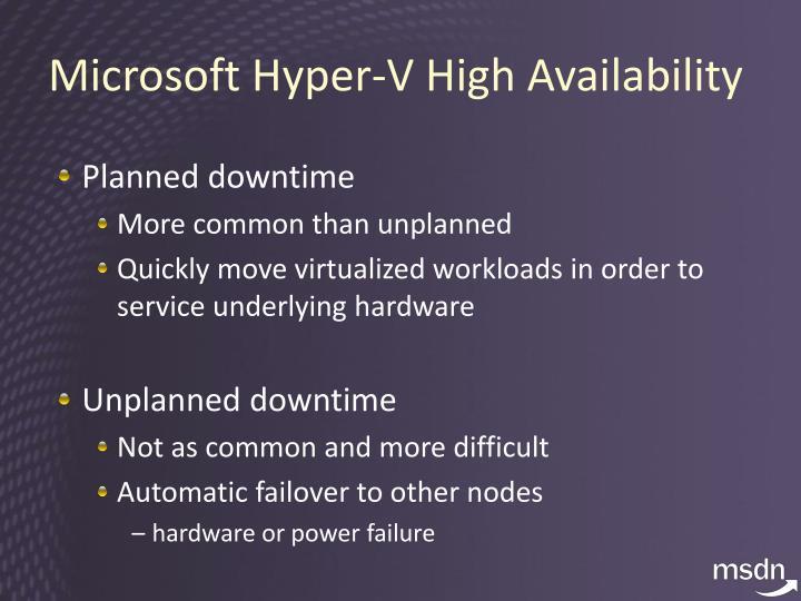 Microsoft Hyper-V High Availability