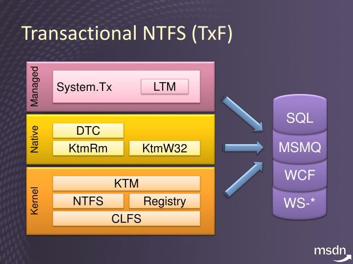 System.Tx