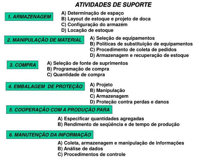 ATIVIDADES DE SUPORTE