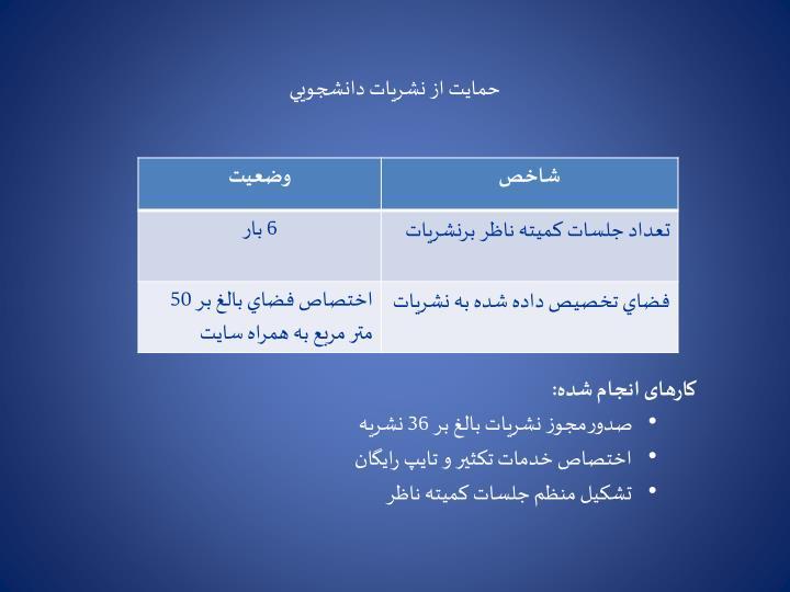 حمايت از نشريات دانشجويي