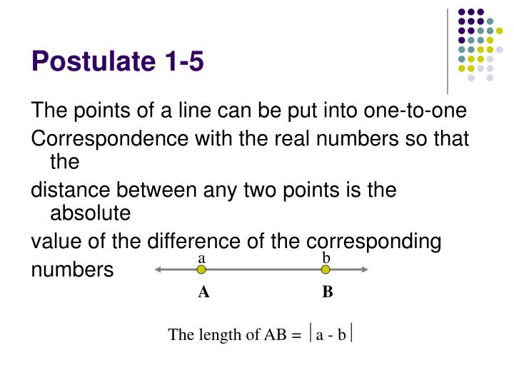 Postulate 1-5