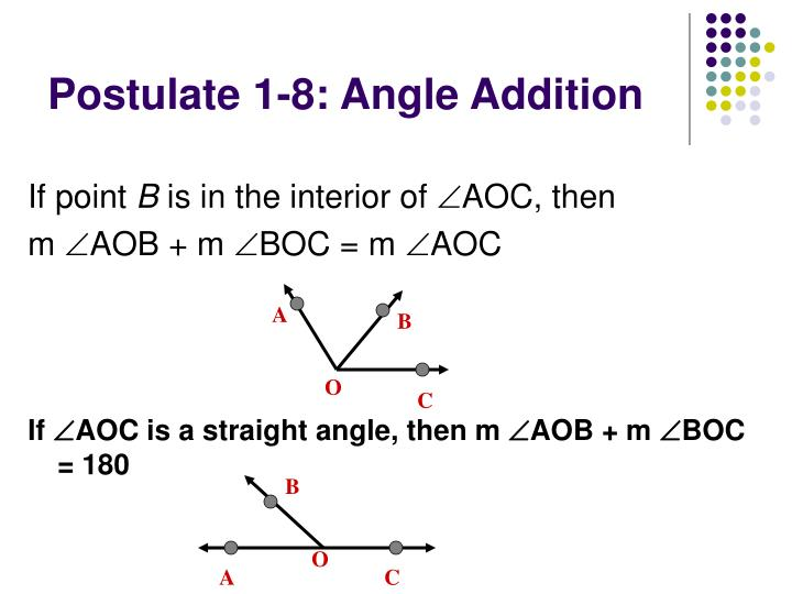 Postulate 1-8: Angle Addition
