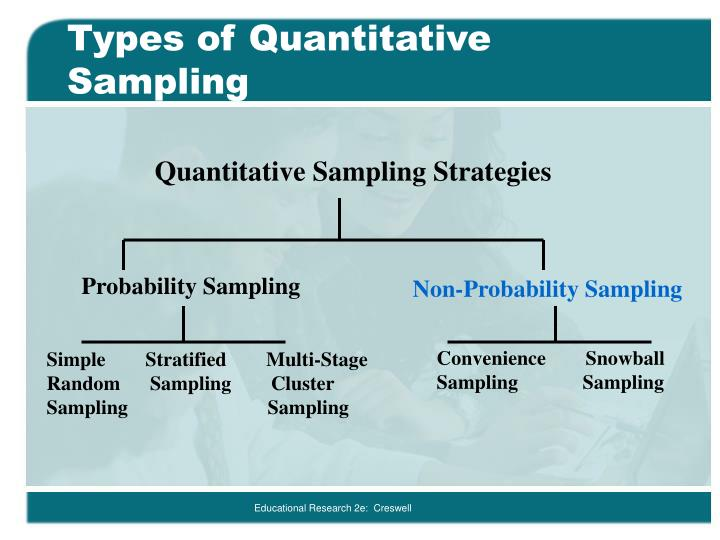 Quantitative Sampling Strategies