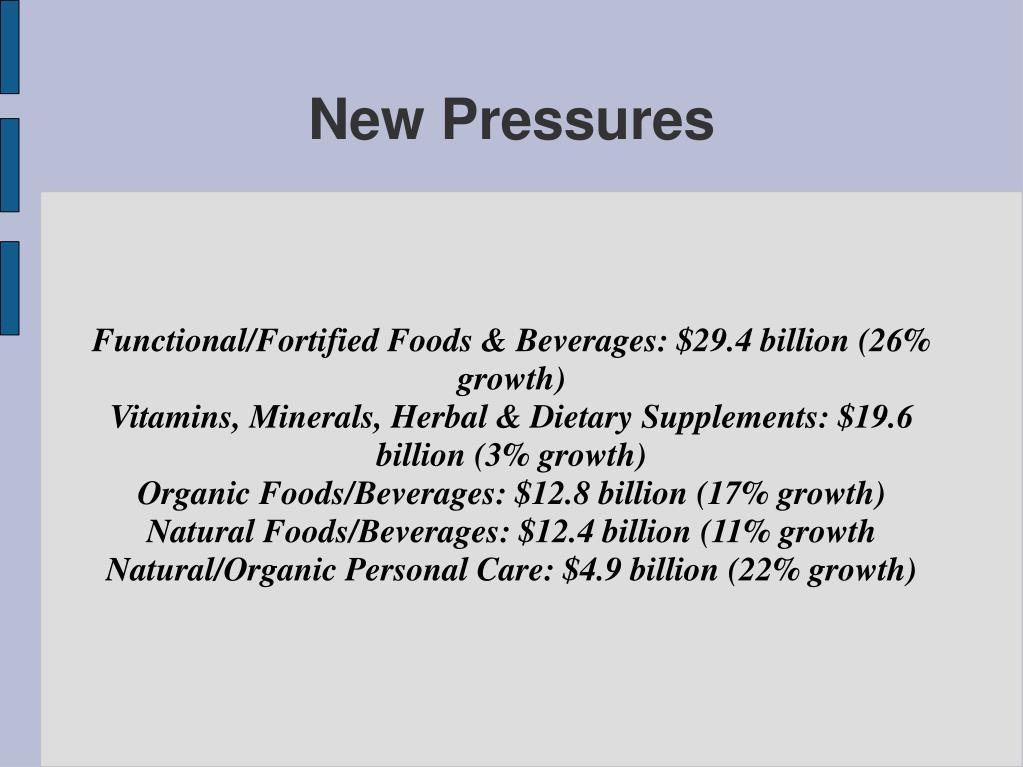 Functional/Fortified Foods & Beverages: $29.4 billion (26% growth)