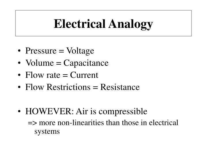 Electrical Analogy