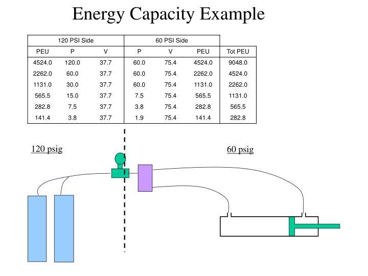 Energy Capacity Example