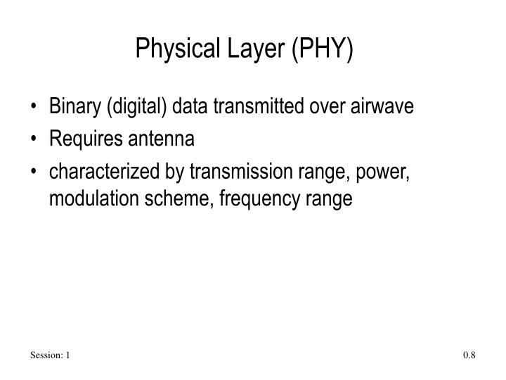 Physical Layer (PHY)