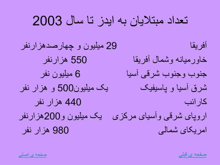 تعداد مبتلایان به ایدز تا سال 2003