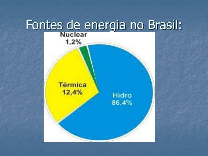 Fontes de energia no Brasil: