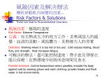risk factors solutions these can lead to musculoskeletal disorders6