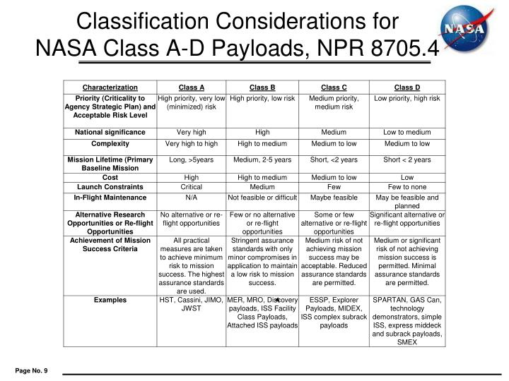 Classification Considerations for