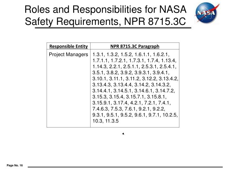Roles and Responsibilities for NASA