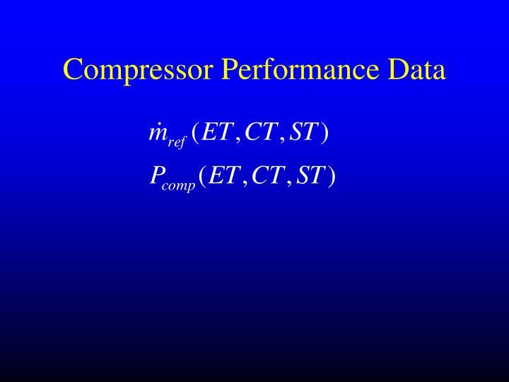 Compressor Performance Data