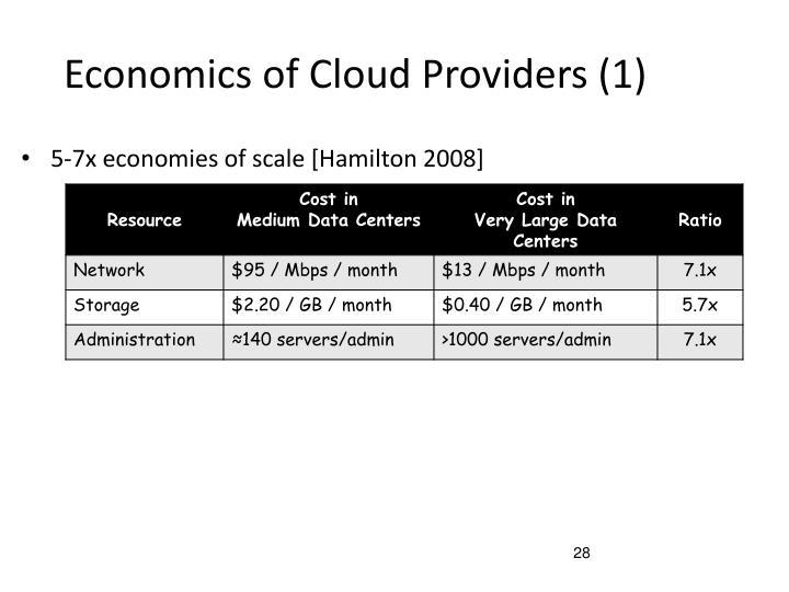 Economics of Cloud Providers (1)