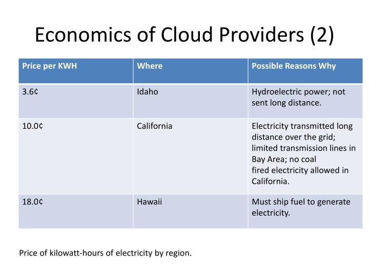 Economics of Cloud Providers (2)