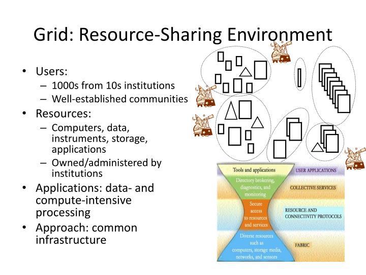 Grid: Resource-Sharing Environment