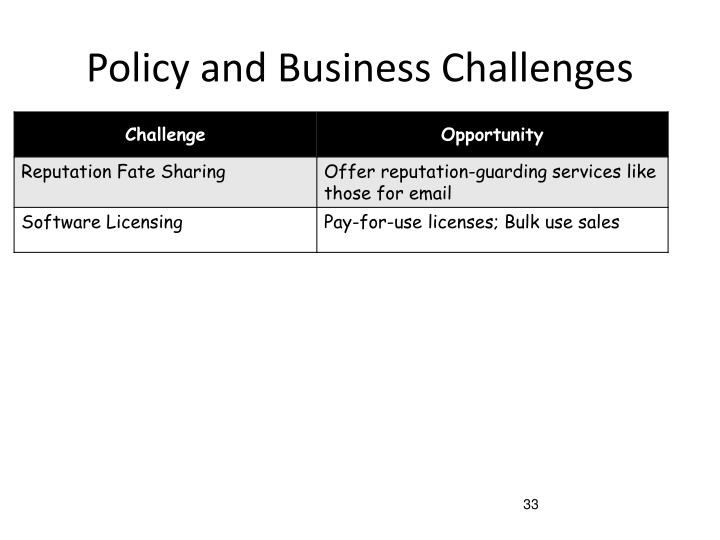 Policy and Business Challenges
