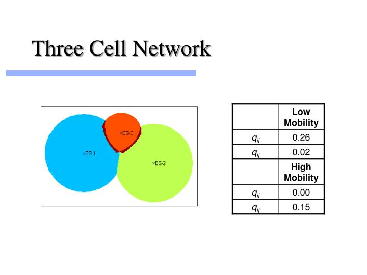 Three Cell Network