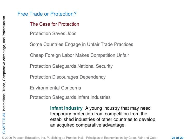 Free Trade or Protection?