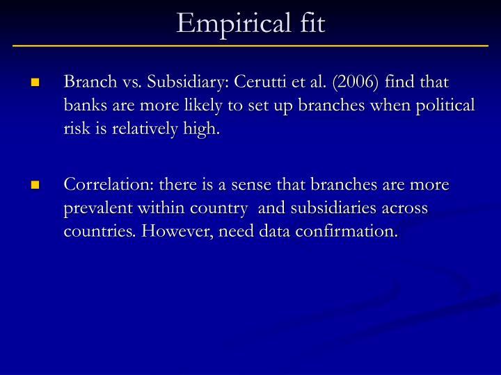 Empirical fit