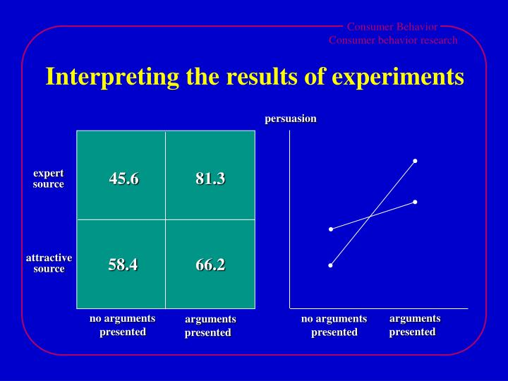 Interpreting the results of experiments