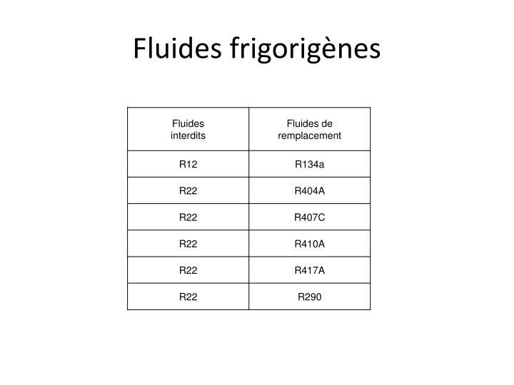 Fluides frigorigènes